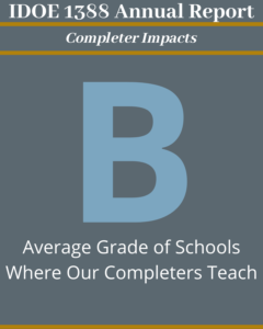 The average grade of schools where our completers teach is a B