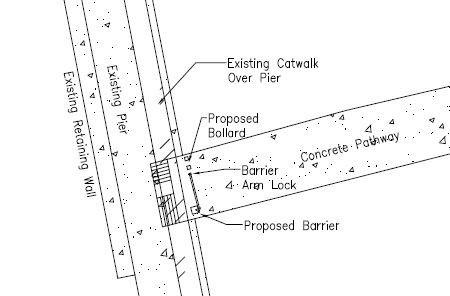 Proposed site location